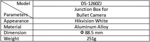 DS-1260ZJ_таблица