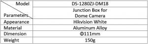 DS-1280ZJ-DM18_таблица