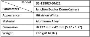 DS-1280ZJ-DM21_таблица