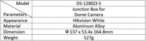DS-1280ZJ-S_таблица