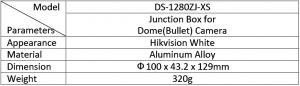 DS-1280ZJ-XS_таблица