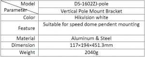 DS-1602ZJ-POLE_таблица