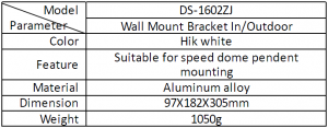 DS-1602ZJ_таблица