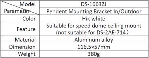 DS-1663ZJ_таблица